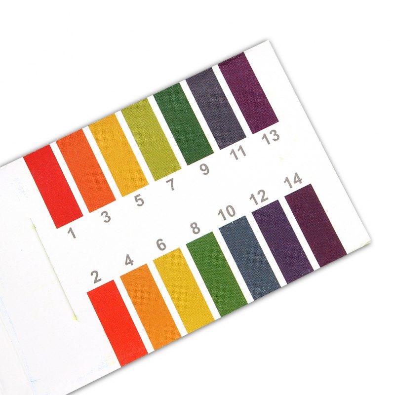 Litmus test strips