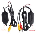 2.4G Wireless Video Transmitter&Receiver Module For Car Backup Rear View Camera