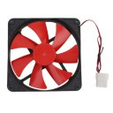 140MM Universal PC Computer Cooling Fan Popular Durable Cooling Fan